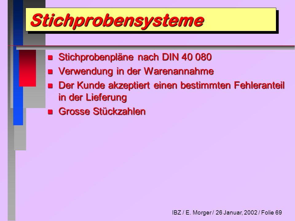 Stichprobensysteme Stichprobenpläne nach DIN 40 080