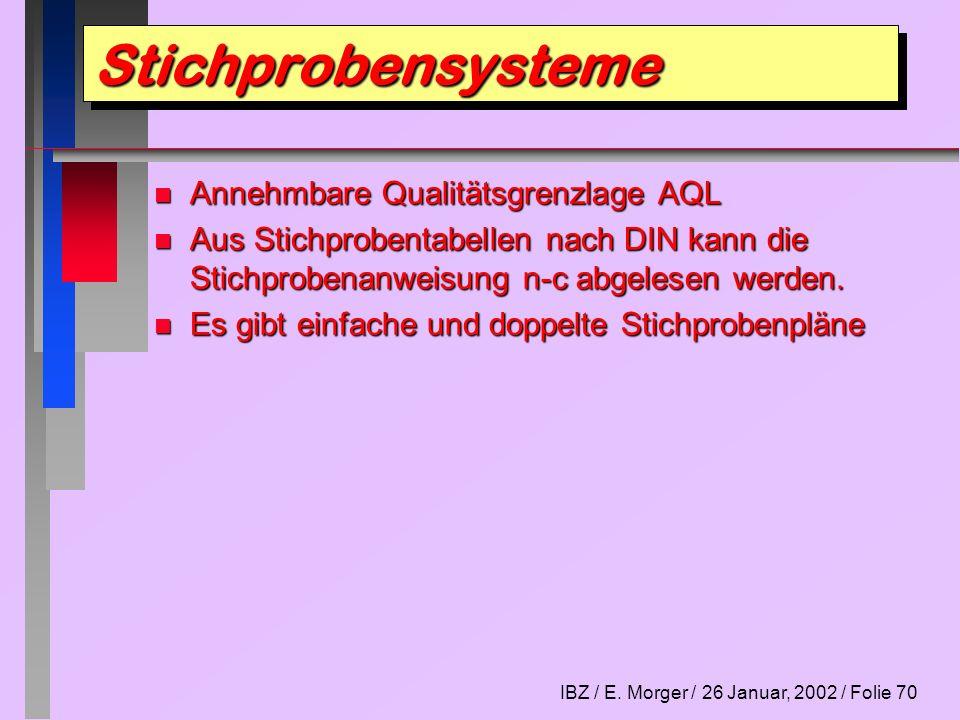 Stichprobensysteme Annehmbare Qualitätsgrenzlage AQL