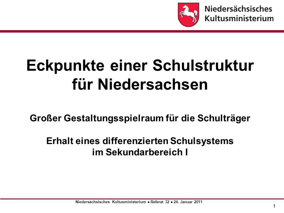 Eckpunkte einer Schulstruktur für Niedersachsen