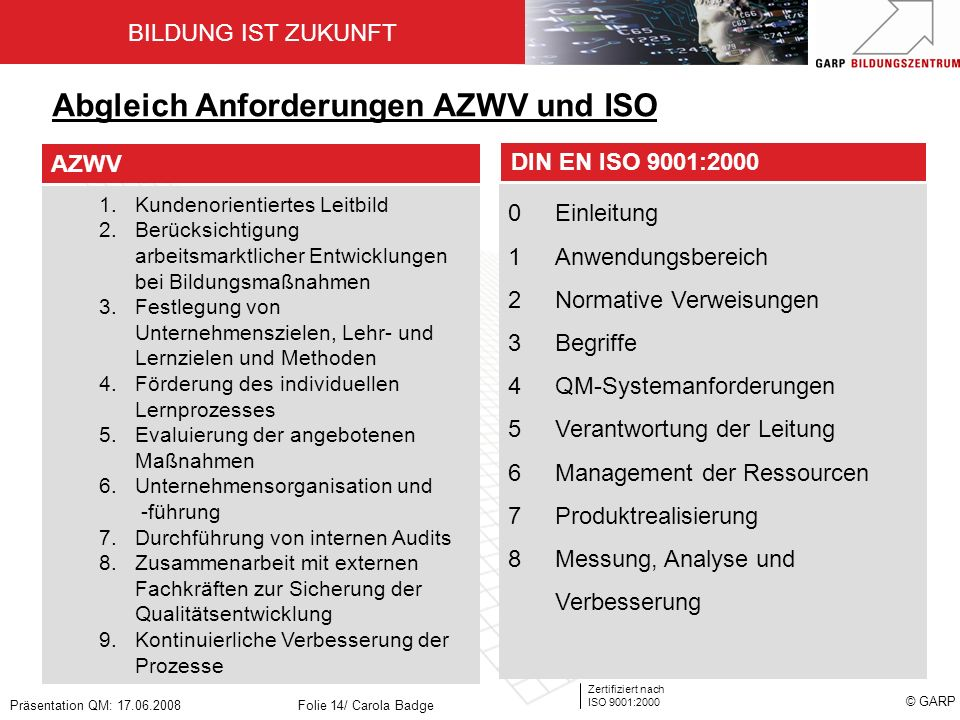 Abgleich Anforderungen AZWV und ISO