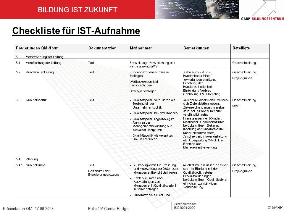 Checkliste für IST-Aufnahme