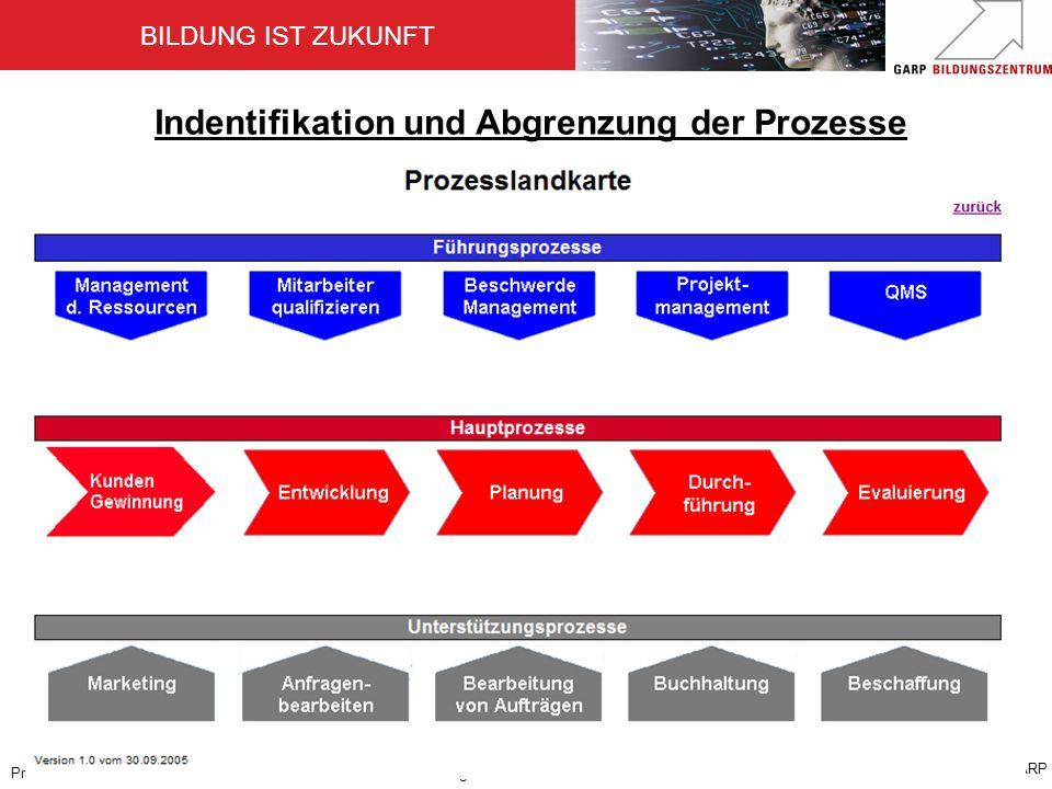 Indentifikation und Abgrenzung der Prozesse