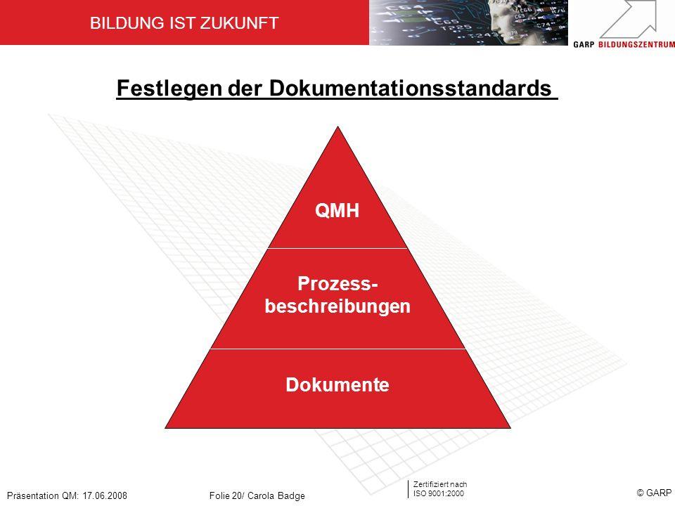 Festlegen der Dokumentationsstandards Prozess-beschreibungen