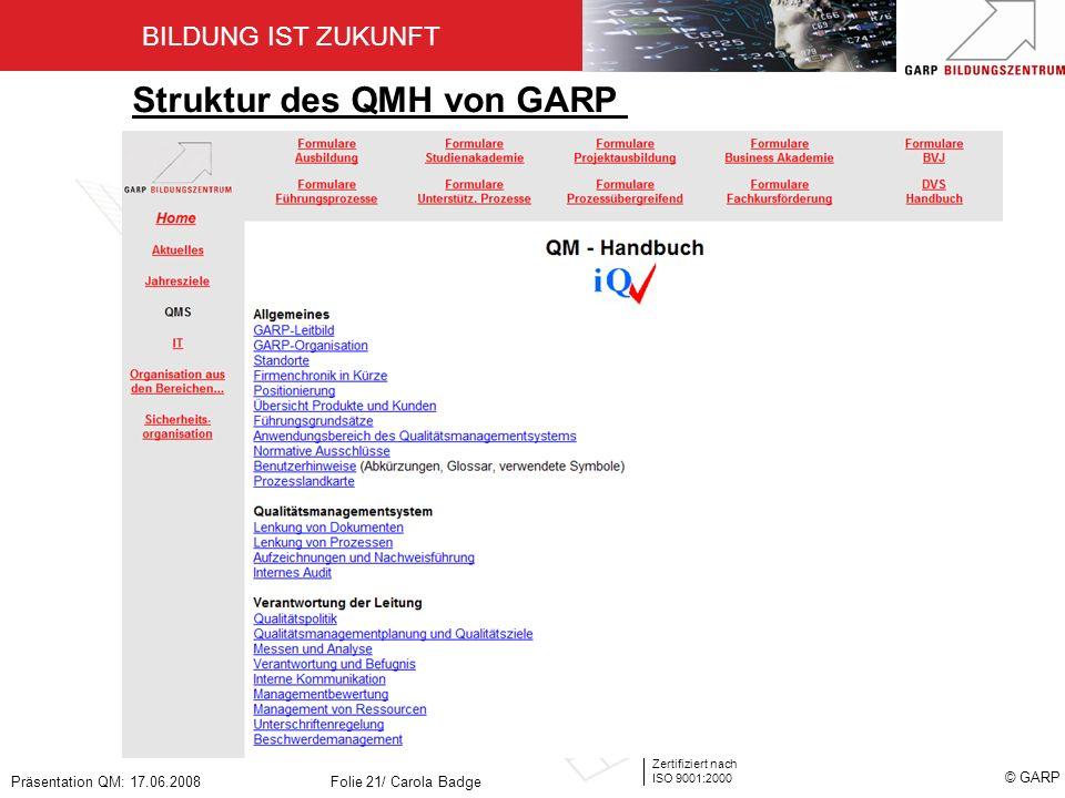 Struktur des QMH von GARP