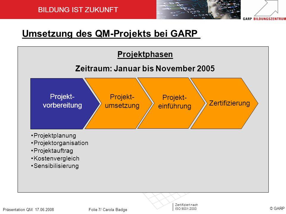 Zeitraum: Januar bis November 2005