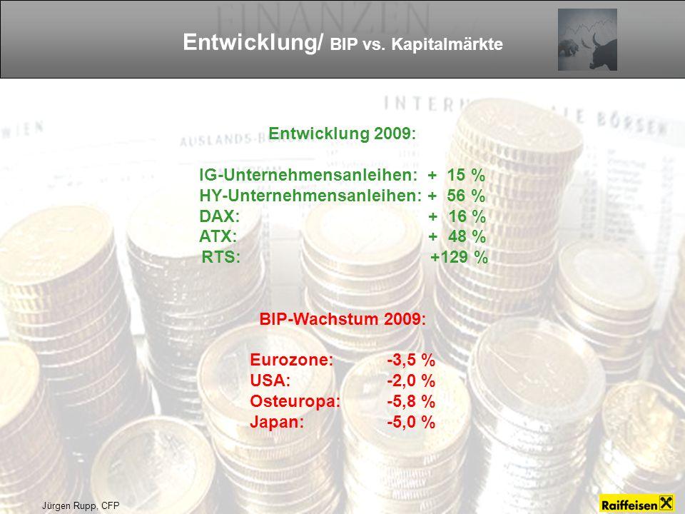 Entwicklung/ BIP vs. Kapitalmärkte
