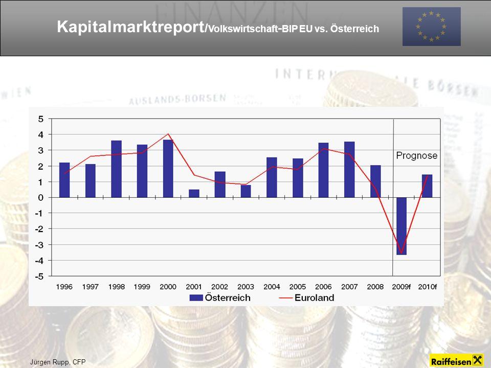 Kapitalmarktreport/Volkswirtschaft-BIP EU vs. Österreich