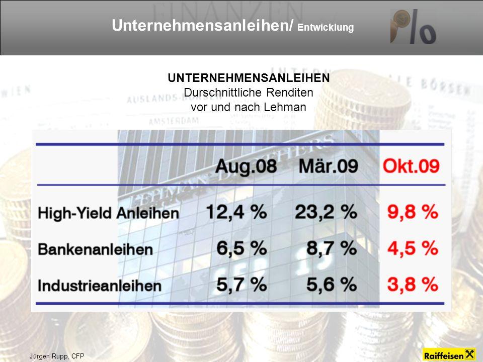 Unternehmensanleihen/ Entwicklung UNTERNEHMENSANLEIHEN