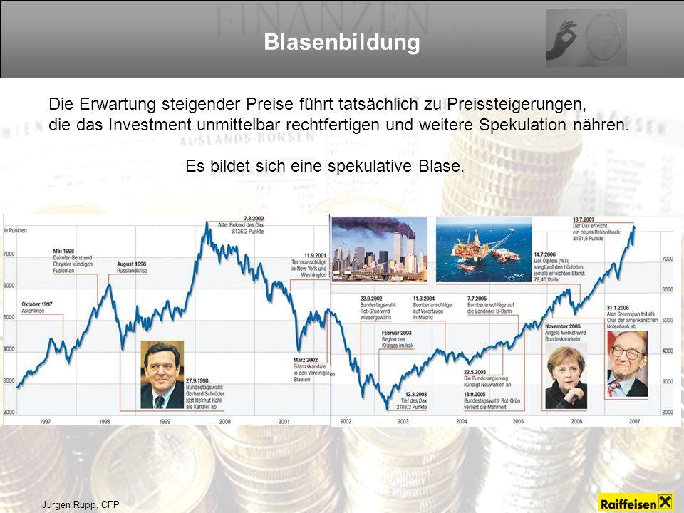 Blasenbildung Die Erwartung steigender Preise führt tatsächlich zu Preissteigerungen,