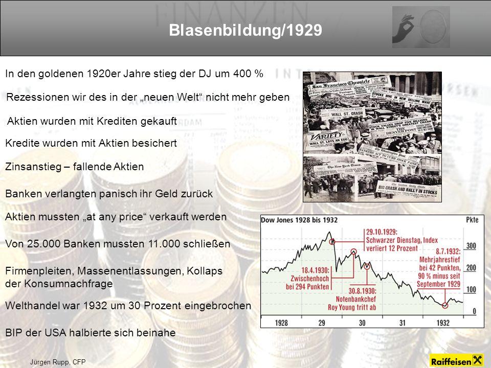 Blasenbildung/1929 In den goldenen 1920er Jahre stieg der DJ um 400 %