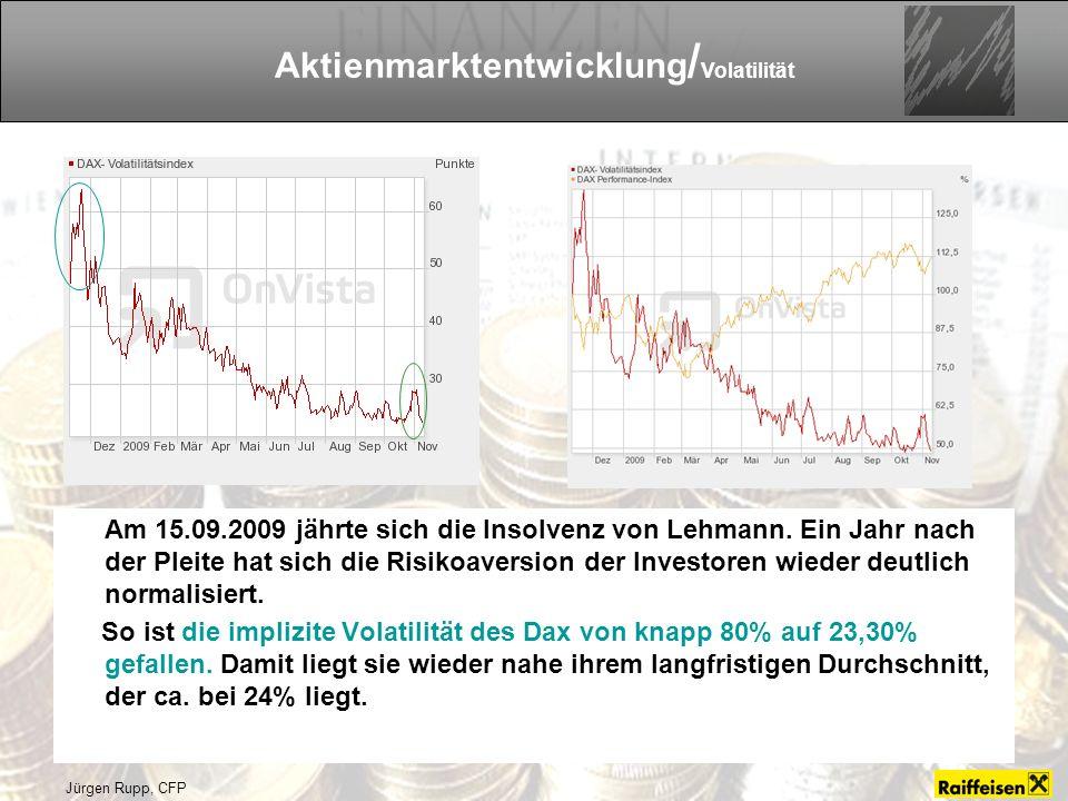 Aktienmarktentwicklung/Volatilität