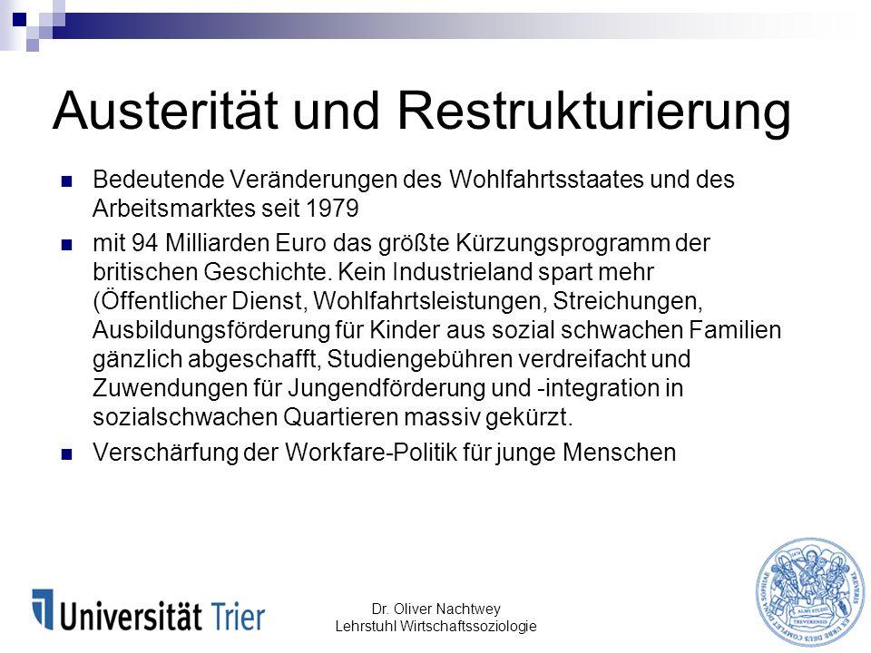 Austerität und Restrukturierung