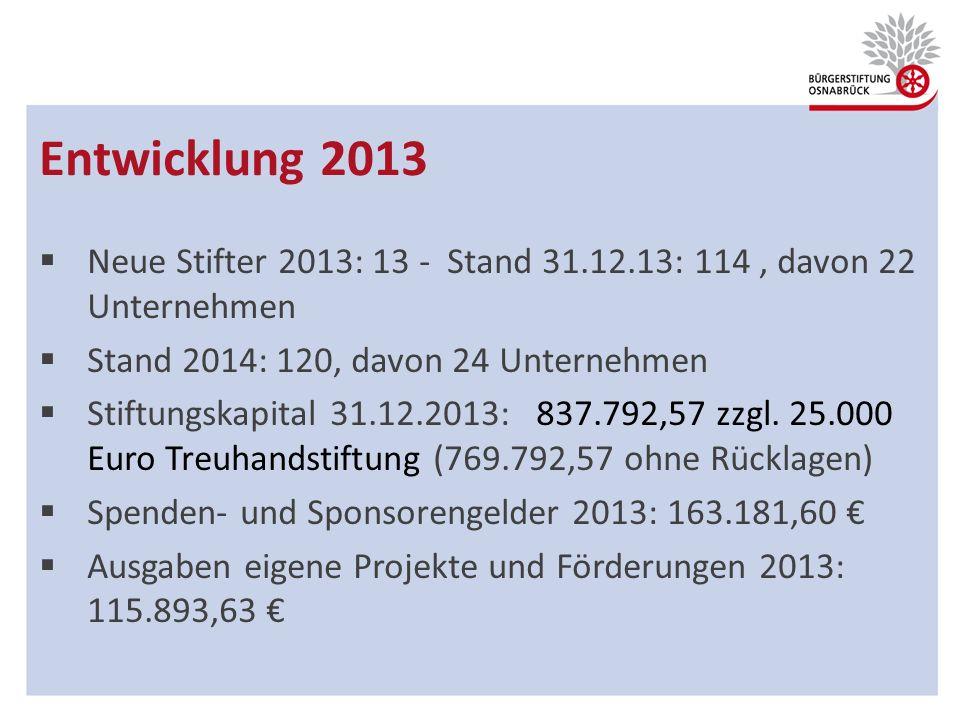 Entwicklung 2013 Neue Stifter 2013: 13 - Stand 31.12.13: 114 , davon 22 Unternehmen. Stand 2014: 120, davon 24 Unternehmen.