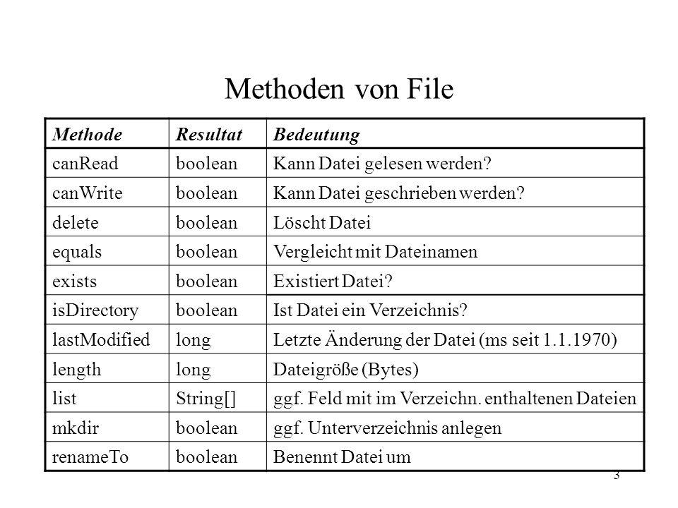 Methoden von File Methode Resultat Bedeutung canRead boolean