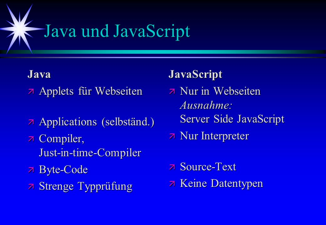 Java und JavaScript Java Applets für Webseiten