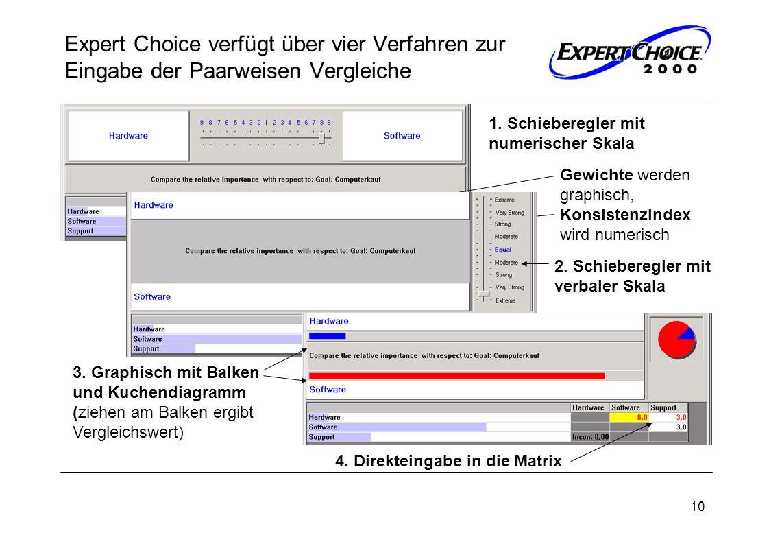 Expert Choice verfügt über vier Verfahren zur Eingabe der Paarweisen Vergleiche