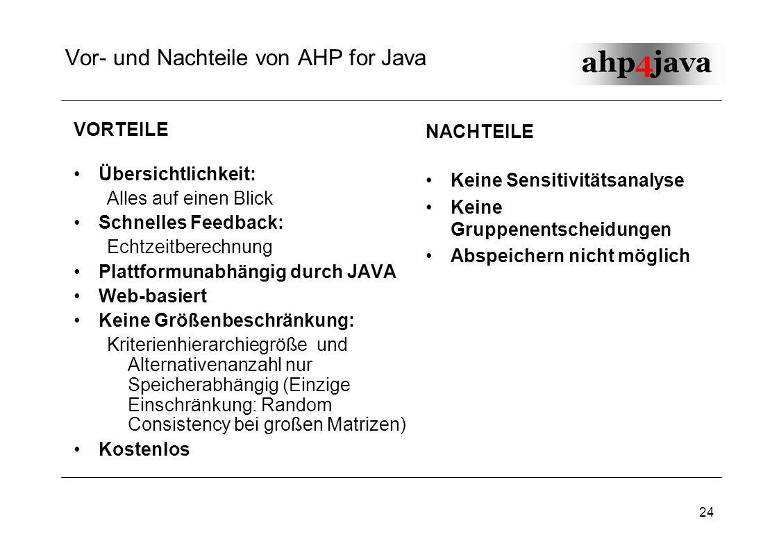 Vor- und Nachteile von AHP for Java