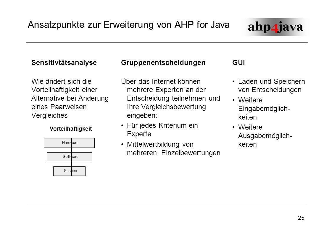 Ansatzpunkte zur Erweiterung von AHP for Java