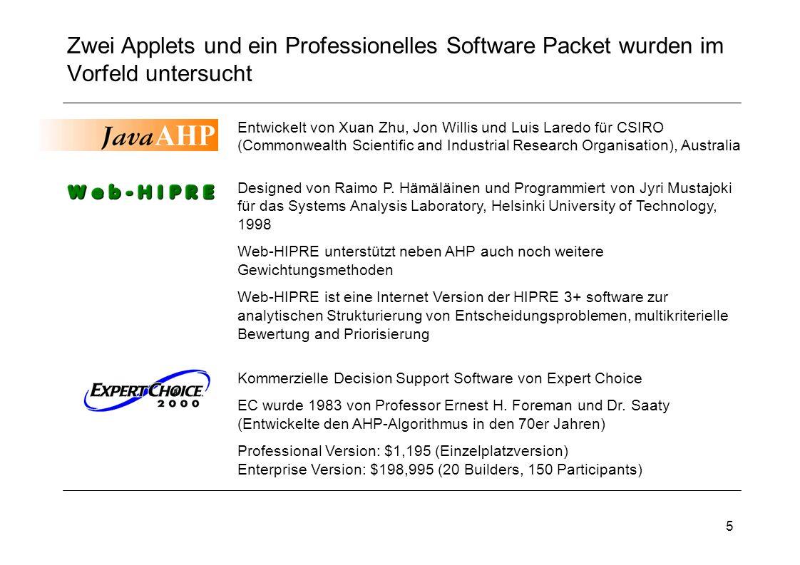 Zwei Applets und ein Professionelles Software Packet wurden im Vorfeld untersucht