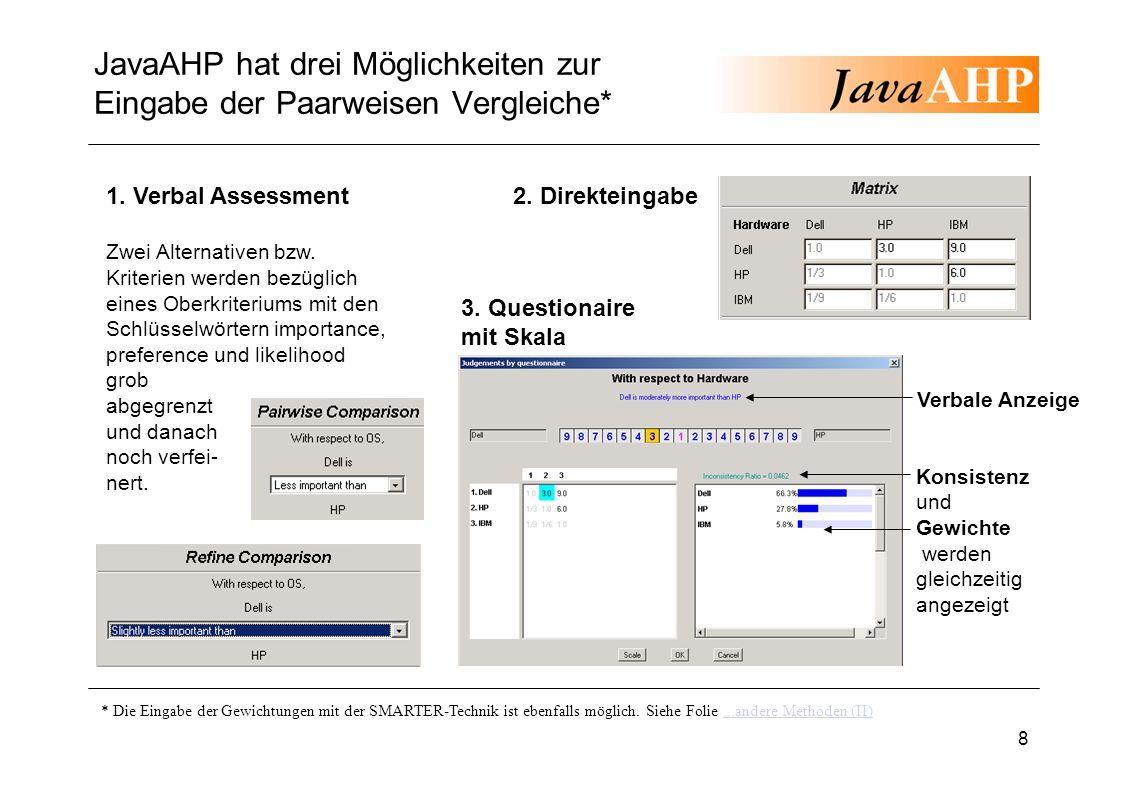 JavaAHP hat drei Möglichkeiten zur Eingabe der Paarweisen Vergleiche*