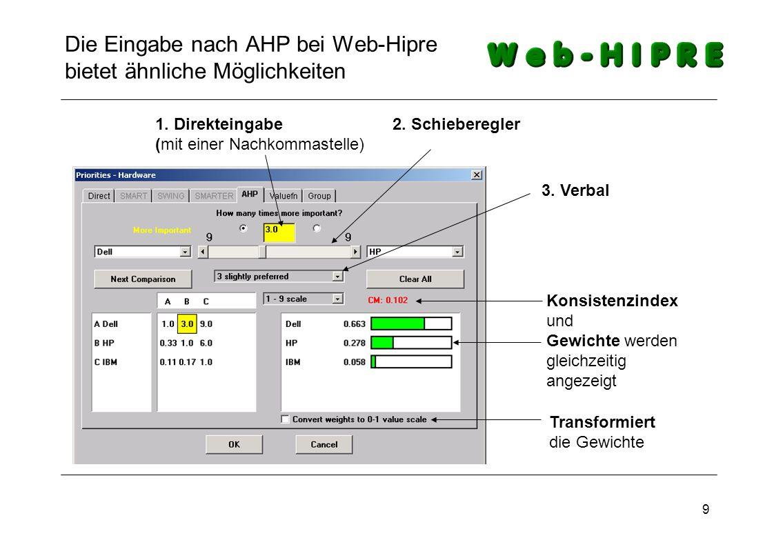 Die Eingabe nach AHP bei Web-Hipre bietet ähnliche Möglichkeiten