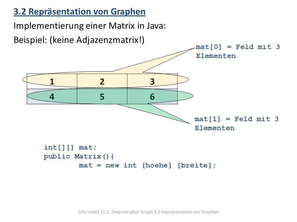Informatik 11 3. Datenstruktur Graph 3.2 Repräsentation von Graphen