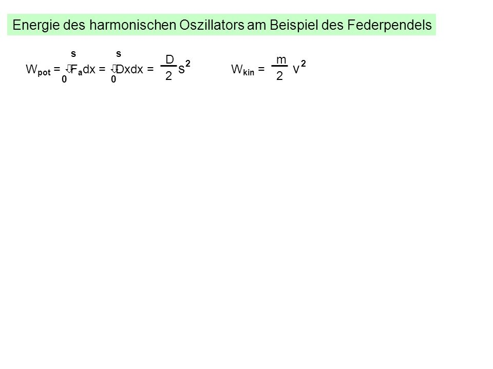 Energie des harmonischen Oszillators am Beispiel des Federpendels