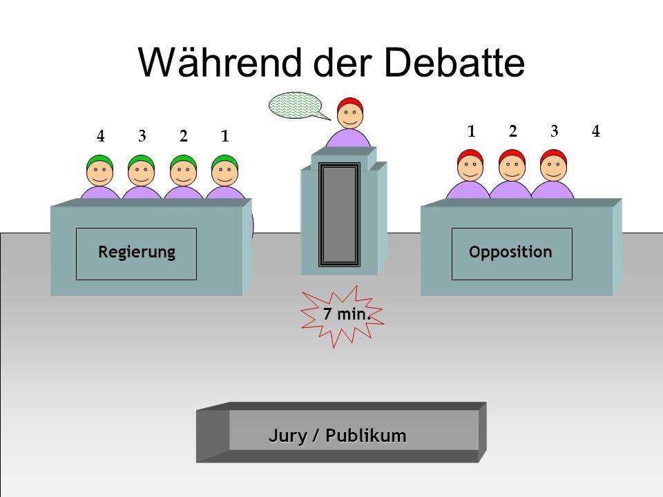 Während der Debatte Jury / Publikum 1 2 3 4 4 3 2 1 Regierung