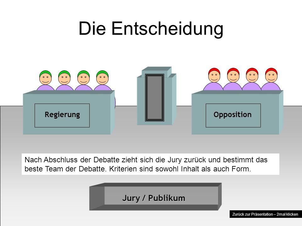Die Entscheidung Jury / Publikum Regierung Opposition