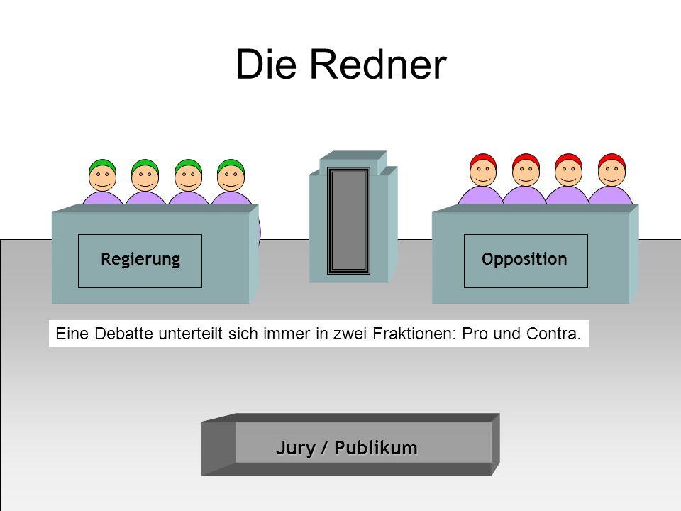 Die Redner Jury / Publikum Regierung Opposition