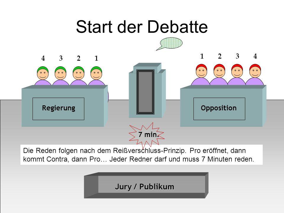 Start der Debatte Jury / Publikum 1 2 3 4 4 3 2 1 Regierung Opposition