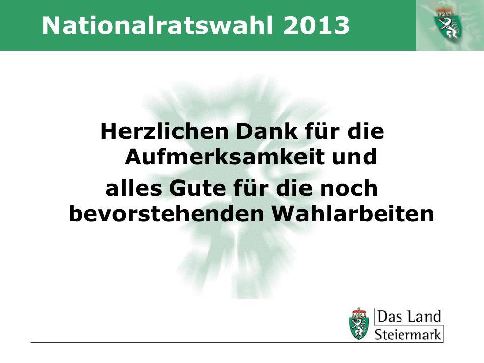Nationalratswahl 2013 Herzlichen Dank für die Aufmerksamkeit und alles Gute für die noch bevorstehenden Wahlarbeiten