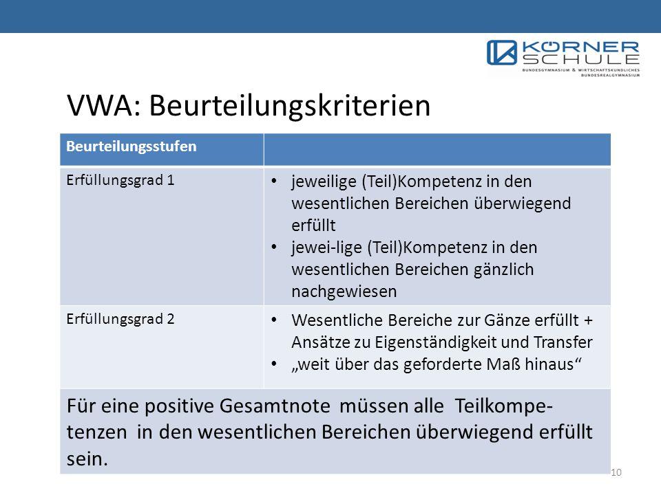 VWA: Beurteilungskriterien