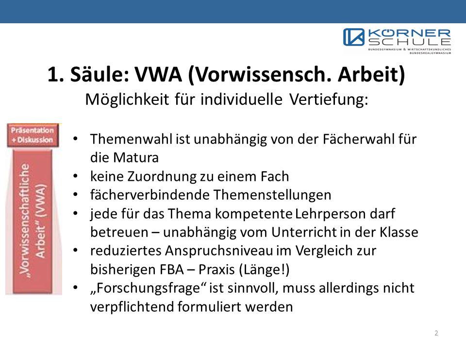 1. Säule: VWA (Vorwissensch. Arbeit)