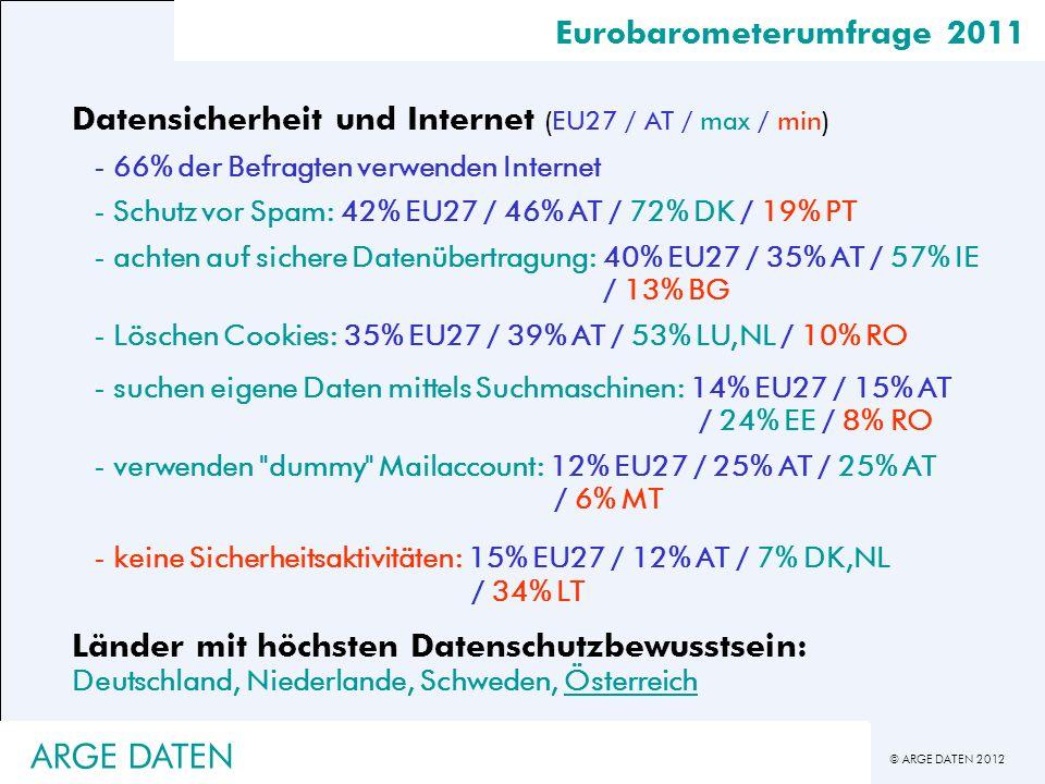 ARGE DATEN Eurobarometerumfrage 2011