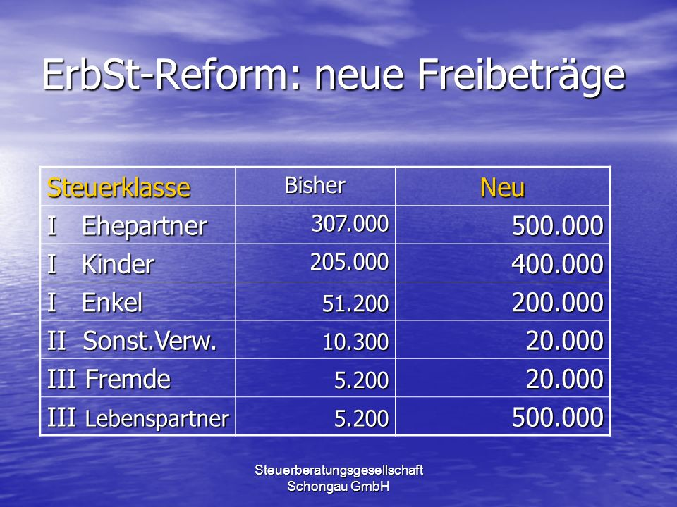 ErbSt-Reform: neue Freibeträge
