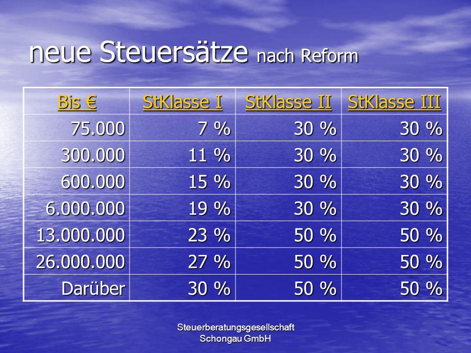 neue Steuersätze nach Reform