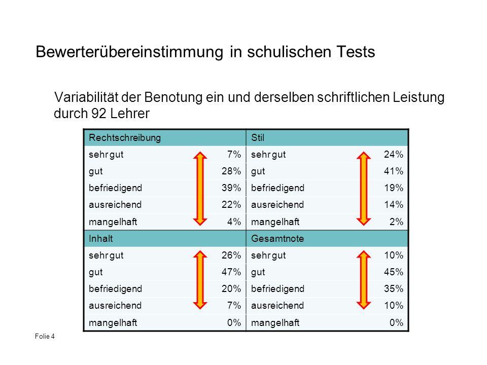 Bewerterübereinstimmung in schulischen Tests