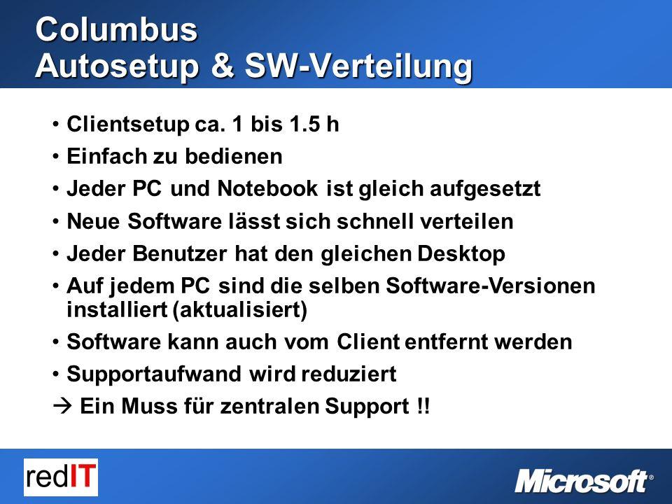 Columbus Autosetup & SW-Verteilung