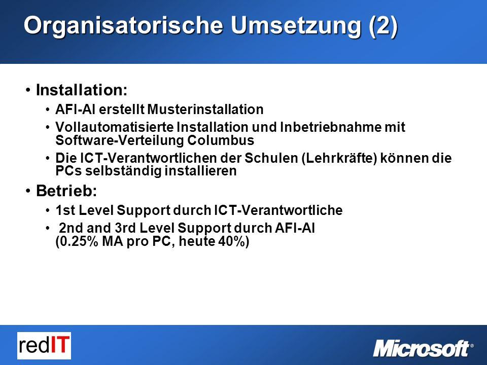 Organisatorische Umsetzung (2)