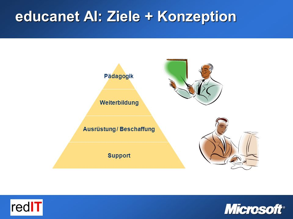 educanet AI: Ziele + Konzeption