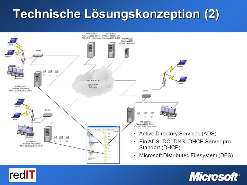 Technische Lösungskonzeption (2)