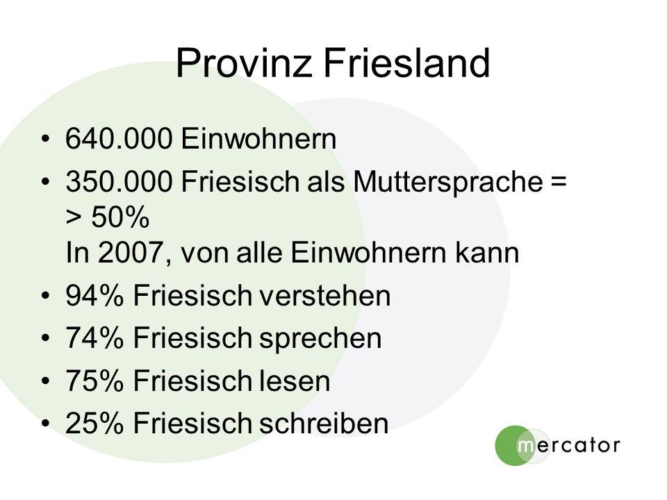 Provinz Friesland 640.000 Einwohnern
