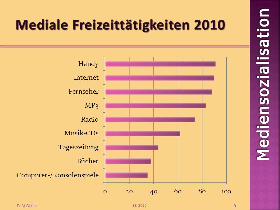 Mediale Freizeittätigkeiten 2010