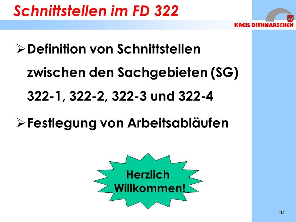 Schnittstellen im FD 322 Definition von Schnittstellen zwischen den Sachgebieten (SG) 322-1, 322-2, 322-3 und 322-4.