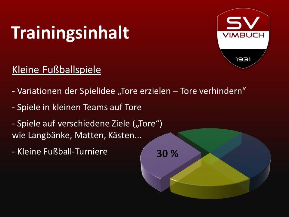 Trainingsinhalt Kleine Fußballspiele 30 %