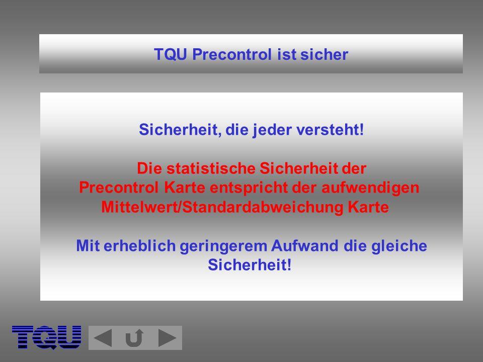 TQU Precontrol ist sicher