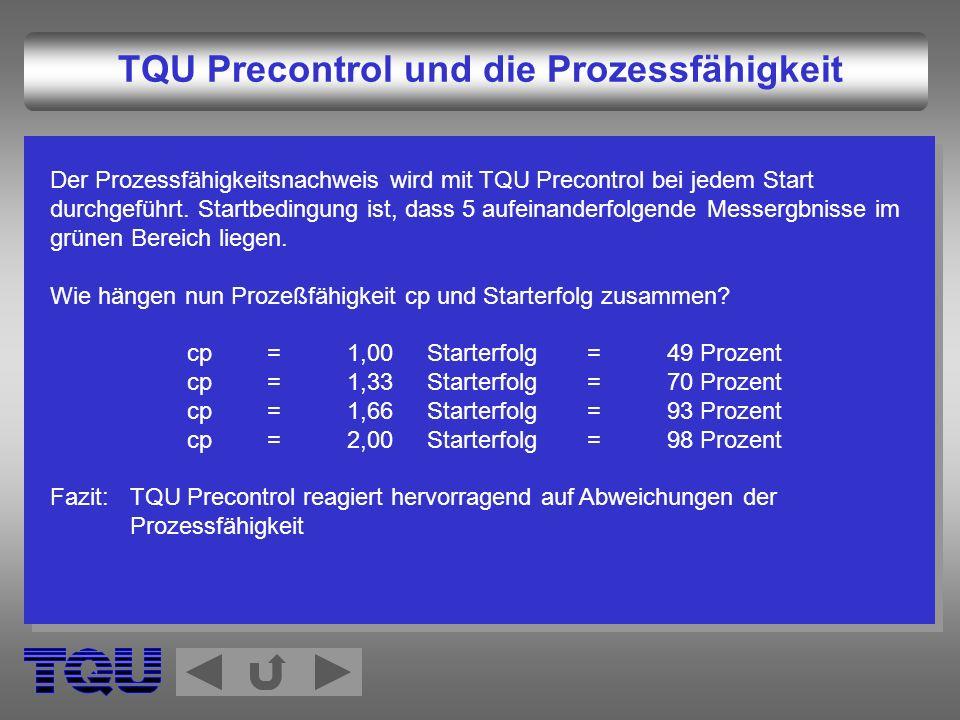 TQU Precontrol und die Prozessfähigkeit