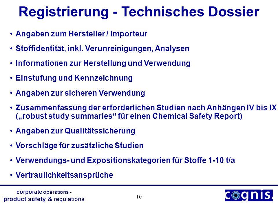 Registrierung - Technisches Dossier
