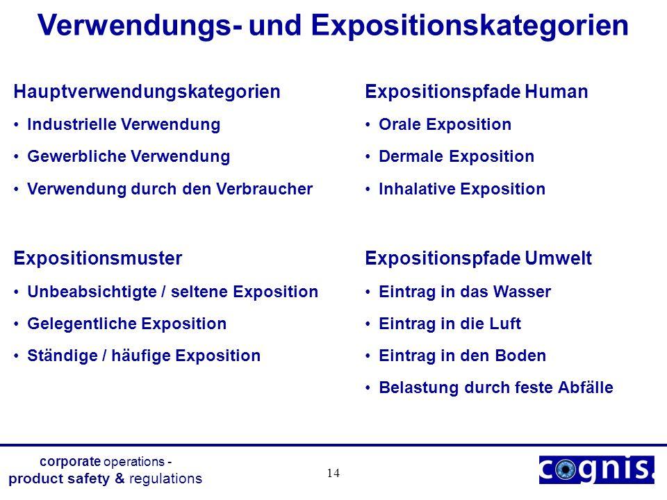 Verwendungs- und Expositionskategorien
